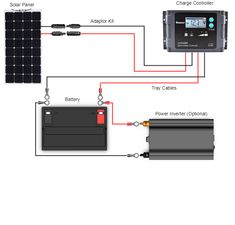 Wiring diagram of solar panel connected to battery bank connection diagram of 100 watt 12 volt monocrystalline solar marine kit renogy solar cheapraybanclubmaster Images