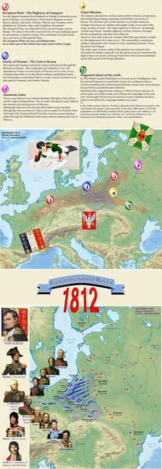 Map of Napoleon's Invasion of Russia in 1812.