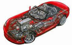 Mecanica: Mecánica Automotriz