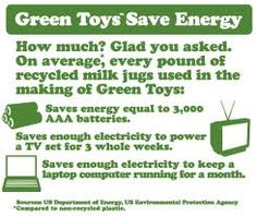 Green toys save energy