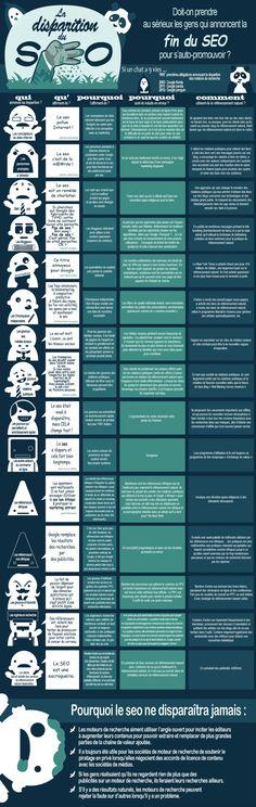 #infographie : Doit-on prendre au sérieux les gens qui annonce la fin du SEO pour s'auto-promouvoir ? [SEOBook & PureConcept]