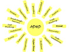 ADHD Can Persist Into Adulthood With Serious Consequences