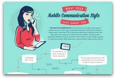 Infographic: Are you a texter, networker, emailer or caller? | Articles | Main