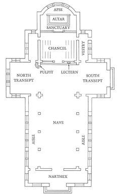 German church floor plans gothic architecture print architectural traditional church floor plan malvernweather Choice Image