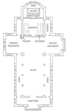 Plans of romanesque churches typo pinterest romanesque traditional church floor plan malvernweather Image collections