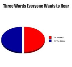 Harry Potter Pie Chart - Yahoo Image Search Results