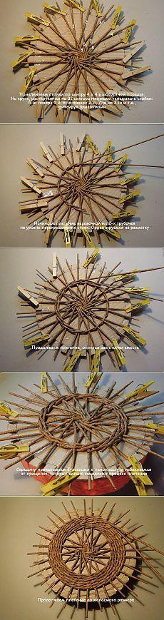 Урок плетения крышки для корзиночки - ДЕКУПАЖ и ПЛЕТЕНИЕ из бумаги