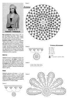 Irish crochet &: CROCHET HAT+ SCARF ... ШАПКА + ШАРФ КРЮЧКОМ