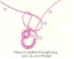 Split Chain Stitch Join Demo - ©1998-2006, Paradise Treasures