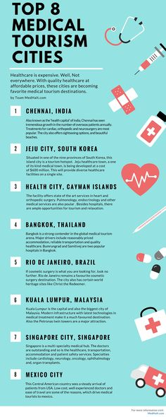 Medical tourism is taking patients from one corner of the world to the other. As a result, a number of countries have started specializing in providing world-class treatment at affordable costs. Go on the link below to learn about famous medical tourism cities:  http://www.medhalt.com/blog/top-8-medical-tourism-cities