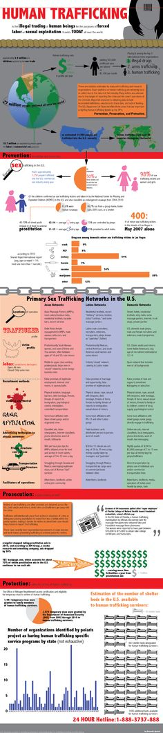 Check out this infograph for some shocking stats on modern day slavery. Get behind the cause at: www.weexistproject.com