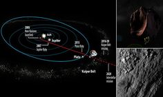 New Horizons may now venture into icy Kuiper Belt after Pluto mission