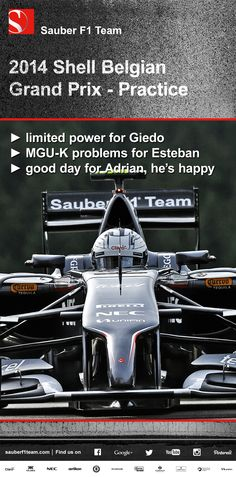 Sauber F1 Team, Belgian Grand Prix, practice ► limited power for Giedo ► MGU-K problems for Esteban ► good day for Adrian, he's happy ► more on www.sauberf1team.com #F1 #SauberF1Team #BelgianGP #FormulaOne #Formula1 #motorsport