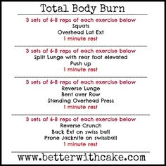 What Im doing - Total body burn