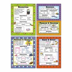 This set focuses on five common structures used in informational text: description, sequence, problem and solution, compare and contrast, and cause and effect.