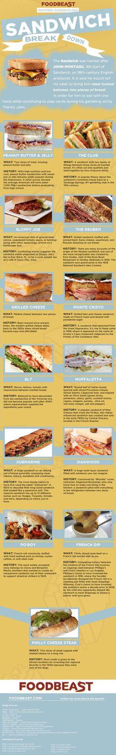 National Sandwich Day   #carnegiedeli #nationalsandwichday #foodholiday