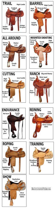 western saddle comparisons