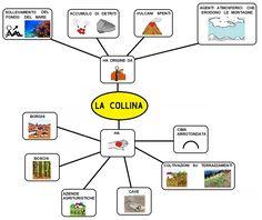 Risultati immagini per geografia scuola primaria