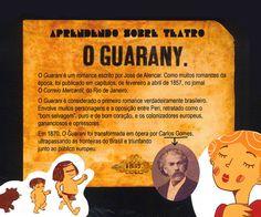 """Você sabia que o Guarani é um romance escrito por José Alencar? Romance que inspirou a peça """" TO ÍNDIO NO CIRCO"""" da Cia. Circo e Cia e da Cia. Furun FunFum, peça que já esteve em cartaz aqui no Teatro Alfa?"""