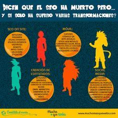 Infografia el seo no ha muerto, se transforma by @Muchomasquewebs