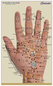 "My yoga novel ""Ashram"" draws on ancient wisdom and practice. In reflexology, the nerves of the hand link to other parts of the body. Thus, a hand massage can benefit specific organs or muscles."