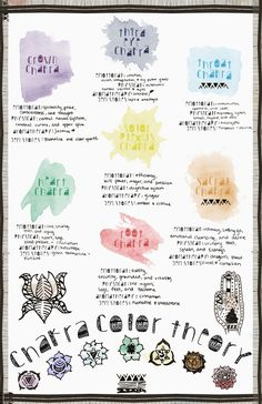 Divine Spark:  #Chakra Color Theory printable.