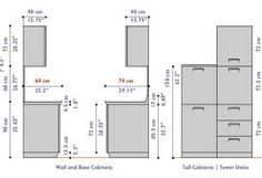 Kitchen Cabinet Sizes Chart | The Standard Height of Many Kitchen ...