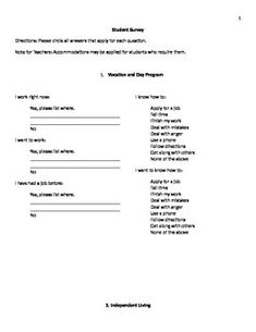 Special Education Cbi Community Based Instruction Blank Lesson Plan Template Set Of Special