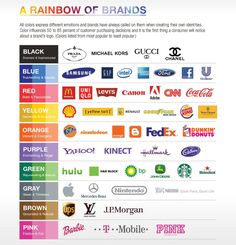 Seduced by the New...: Pantone Infographic