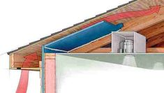 16 Best Attic Vents Images On Pinterest Attic Vents