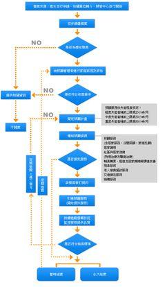 【台灣長期照護專業協會‧民眾版】