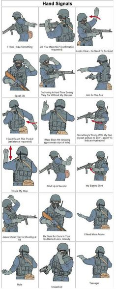 SWAT HAND SIGNALS VIS DESIREE FERRIS ALSO PINNED TO INTERESTING ODDITIES