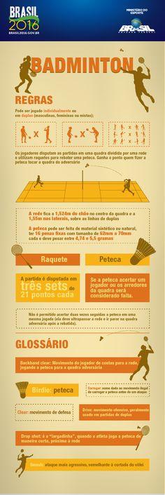 infografico_badmintonv2-01.png