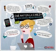 Qué hay en la cabeza de una Social Media Manager #infografia #infographic #socialmedia