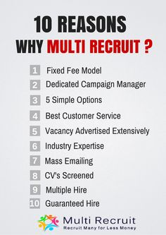 14 best recruitment process images on pinterest website 30 day 10 reasons why multi recruit fixed fee model 5 simple options vacancy advertised extensively mass fandeluxe Choice Image