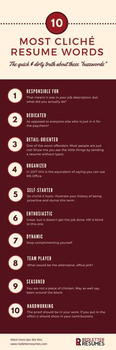 Resume Template For Openoffice Pdf Resume Tips Resume Skill Words Resume Verbs Resume Experience  Intern Resume Word with Teaching Resume Sample Word Resume Tips Resume Skill Words Resume Verbs Resume Experience  Resume  Tips  Pinterest  Grafik Och Tips Free Build A Resume