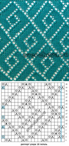 Knit Lace Pattern Chart Knitting Pattern | Free Pattern | knit Pattern | Free knitting Pattern | Free Knit Pattern | Knit Lace | Knitting Lace | Knitted Lace | knit chart | Lace Chart