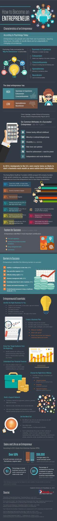 17 Characteristics of Successful Entrepreneurs