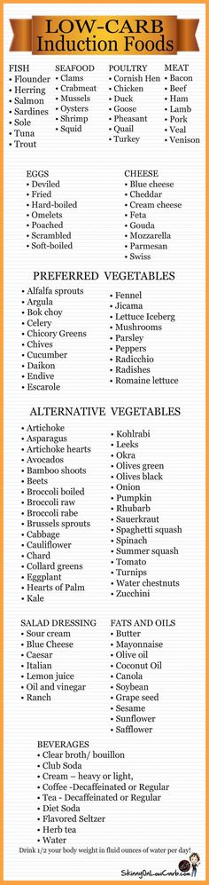 I am looking to take off those last few pounds b4 the beach! So I decided to go onto induction for the last 2 weeks before vacation. This quick and easy to see chart of #lowcarbinduction foods will help to keep me on track! You can find more like it, low-carb tips & thousands of certified low-carb recipes all FREE on my website! MargeBurkell.com: