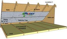 Exceptional Reflective Attic Insulation #1 Attic Roof Insulation Installation