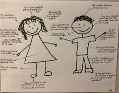 De llorones, berrinches y padres aguantadores | Blog de BabyCenter