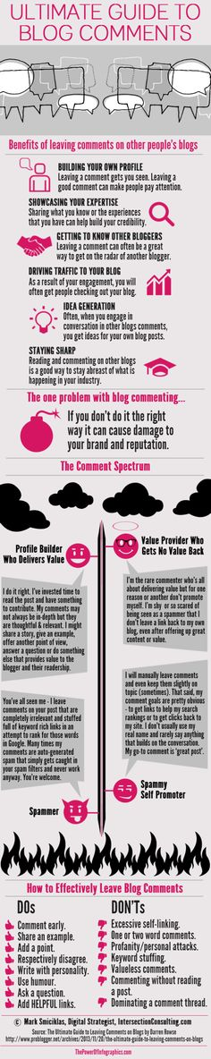 ultimate guide to blog comments infography