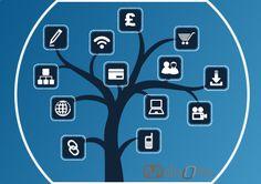 Mobyotta is E-commerce Website Development Company Australia. We develop dynamic & device suitable website for our clients.