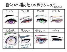 Anatomy Drawing, Anatomy Art, Manga Drawing, Face Drawing Reference, Drawing Tips, Art Reference, Drawing Heads, Art Basics, Drawing Expressions