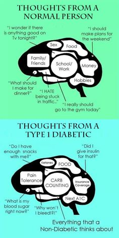Thoughts from a Diabetic | I am a Type 1 Diabetic | www.iamatype1diab...