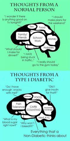 Thoughts from a Diabetic | I am a Type 1 Diabetic | www.iamatype1diab...