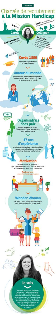 #Pinstory Carole, Chargée de recrutement Mission Handicap