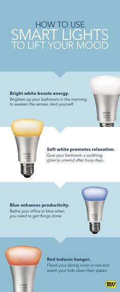 Feeling Blue? Here's a bright idea: Start your Connected Home with Philips Hue Smart LED Light Bulbs. The free Hue App gives you total control from your phone. What a colorful way to change your mood right from the palm of your hand. A smarter house and a more enlightening atmosphere begin with smart lights. And your Connected Home begins with Best Buy.