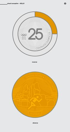 A Visual Identity Project of commemorative coins for the 2016 Rio Olympics.