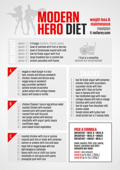 Great guide with some considerations. I advocate for 3 meals and snacks. Increase calories and nutrients not through portion size but through add ons as represented in picture... such as nuts, whole grain breads. MAKE THIS PLAN work for you; use common sense.